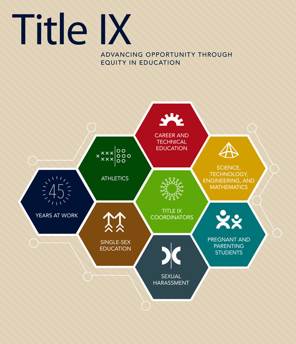 title ix guidance